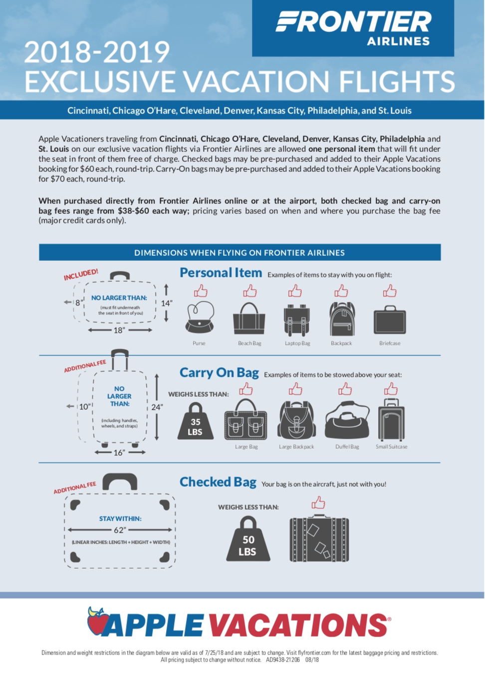 Please See The Image Below For More Information Regarding Bag Dimensions